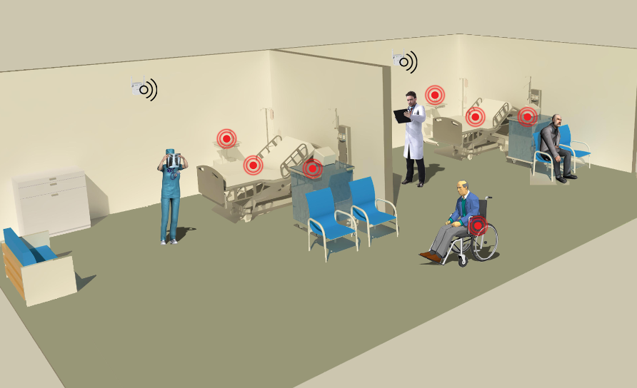 Example 1: Localizing equipment's and assets in a hospital.