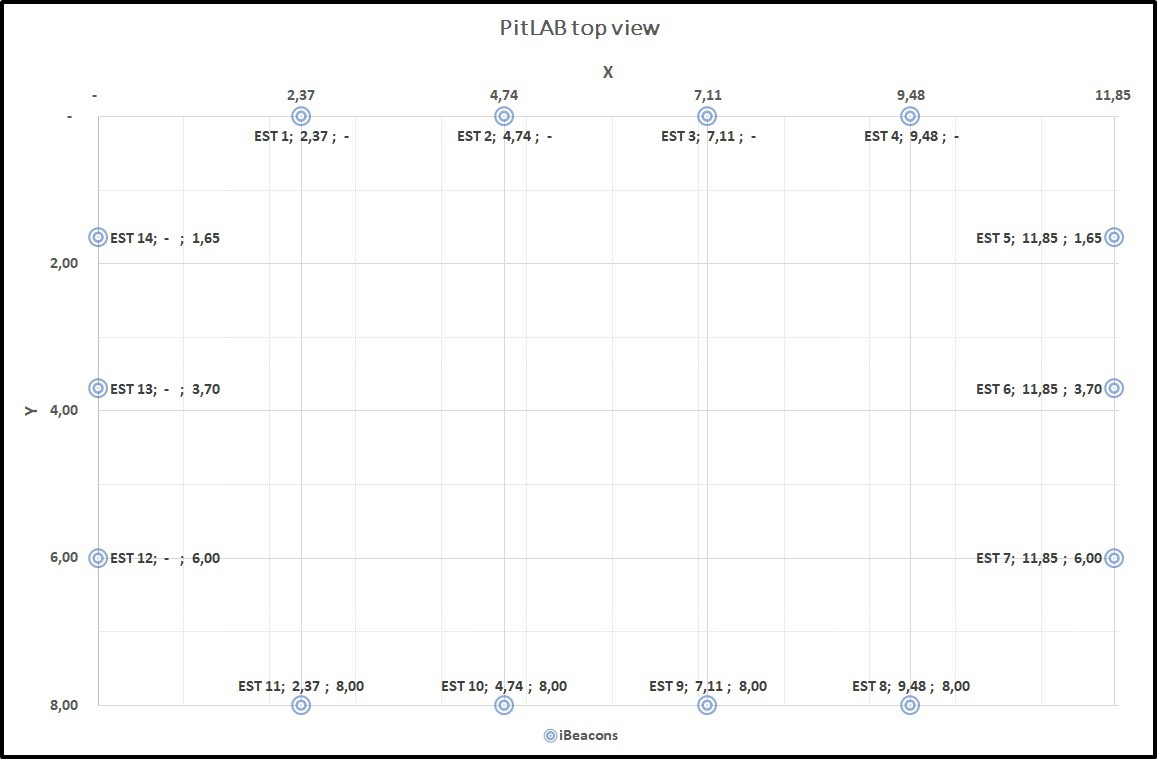 pitlab overview
