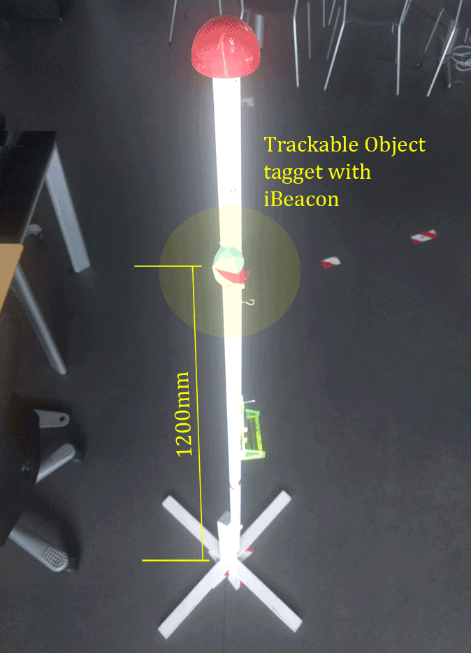 Trackable object